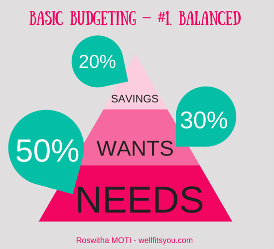 how to budget your money wisely - BASIC-BUDGETING-balanced