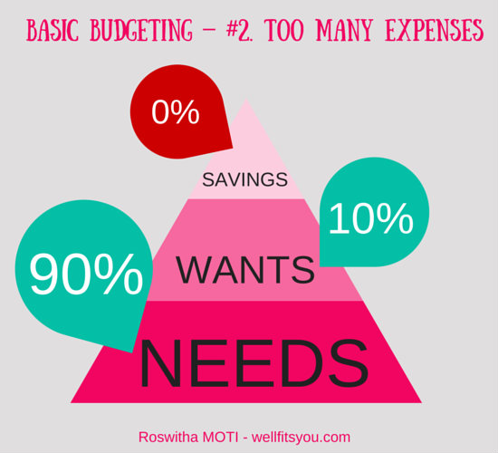 how to budget your money wisely-basic-budgeting-too-many-expences