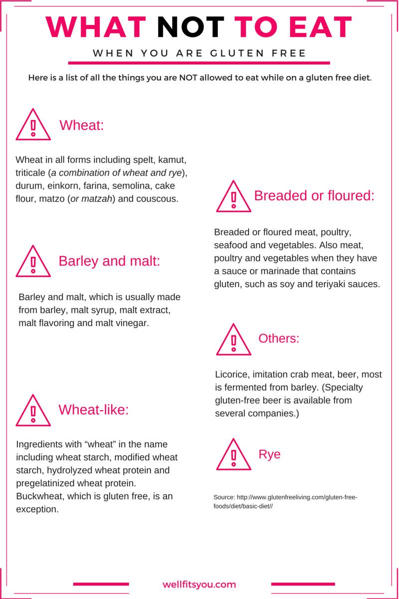 Gluten Foods To Avoid List