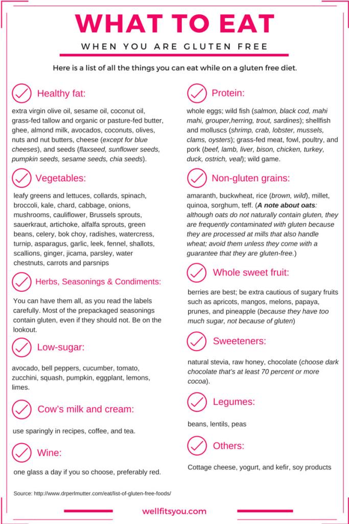 what-to-eat-on-gluten-free-diet